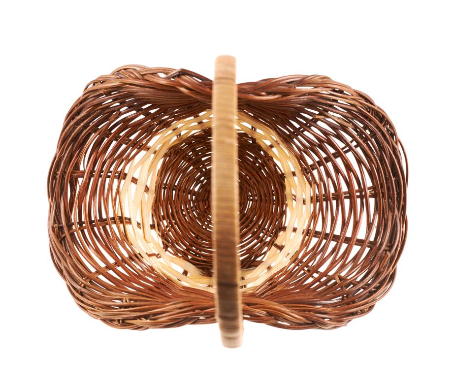 Measuring performance retail basket